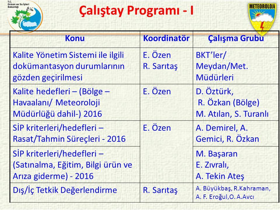 Çalıştay Programı - I KonuKoordinatörÇalışma Grubu Kalite Yönetim Sistemi ile ilgili dokümantasyon durumlarının gözden geçirilmesi E. Özen R. Sarıtaş