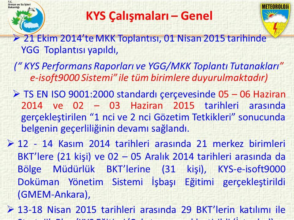 """KYS Çalışmaları – Genel  21 Ekim 2014'te MKK Toplantısı, 01 Nisan 2015 tarihinde YGG Toplantısı yapıldı, ("""" KYS Performans Raporları ve YGG/MKK Topla"""