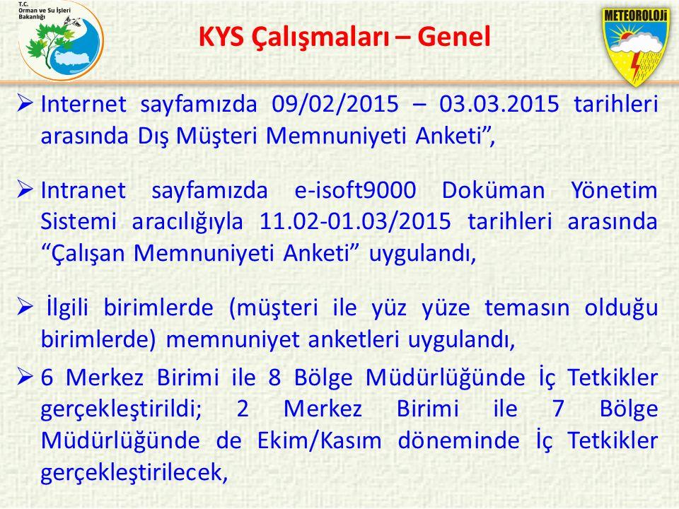 """KYS Çalışmaları – Genel  Internet sayfamızda 09/02/2015 – 03.03.2015 tarihleri arasında Dış Müşteri Memnuniyeti Anketi"""",  Intranet sayfamızda e-isof"""