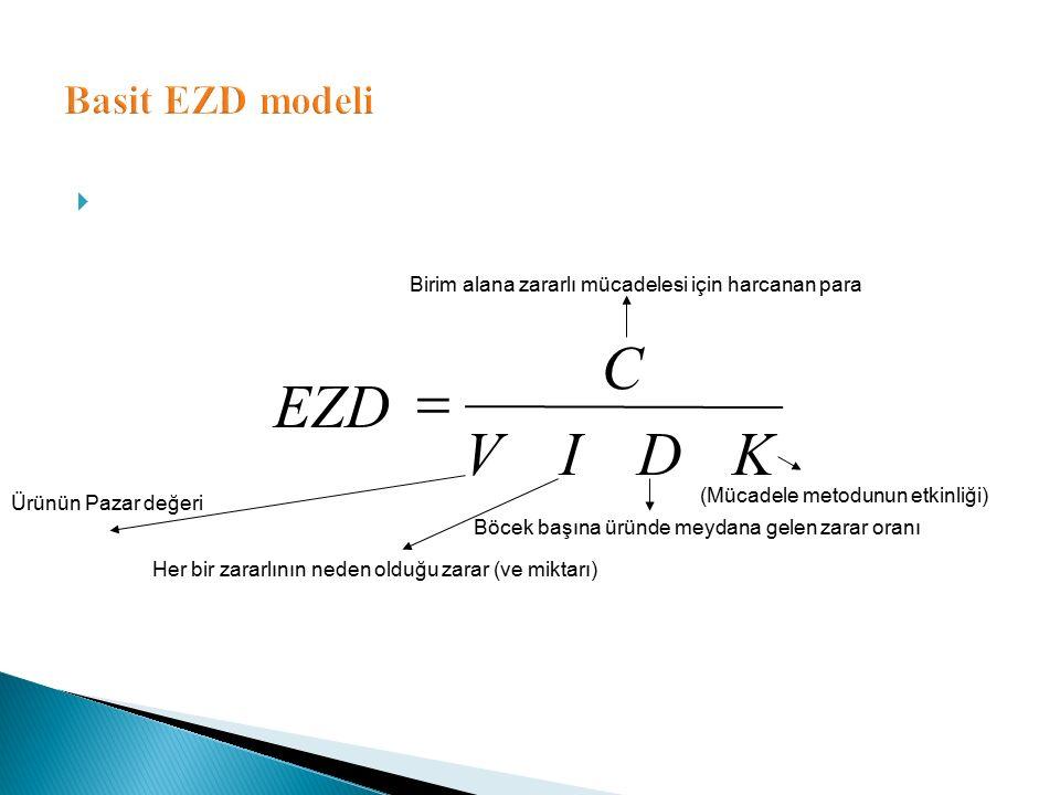  Ürünün Pazar değeri KDIV C EZD  Her bir zararlının neden olduğu zarar (ve miktarı) Böcek başına üründe meydana gelen zarar oranı (Mücadele metodunu