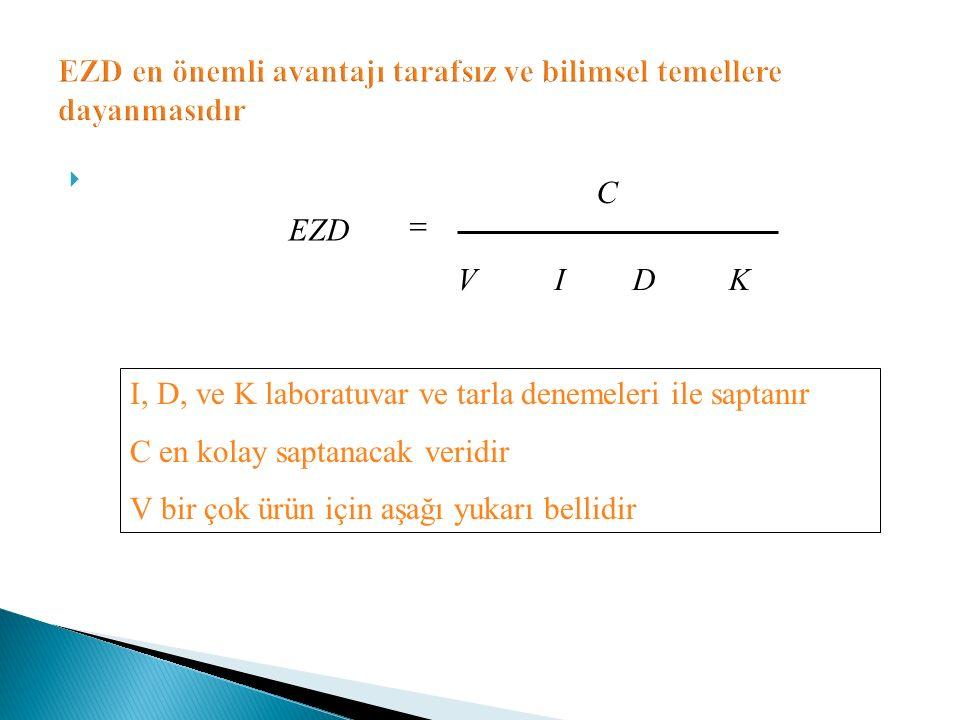  KDIV C EZD  I, D, ve K laboratuvar ve tarla denemeleri ile saptanır C en kolay saptanacak veridir V bir çok ürün için aşağı yukarı bellidir