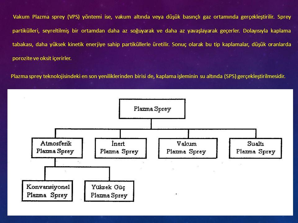 Vakum Plazma sprey (VPS) yöntemi ise, vakum altında veya düşük basınçlı gaz ortamında gerçekleştirilir.