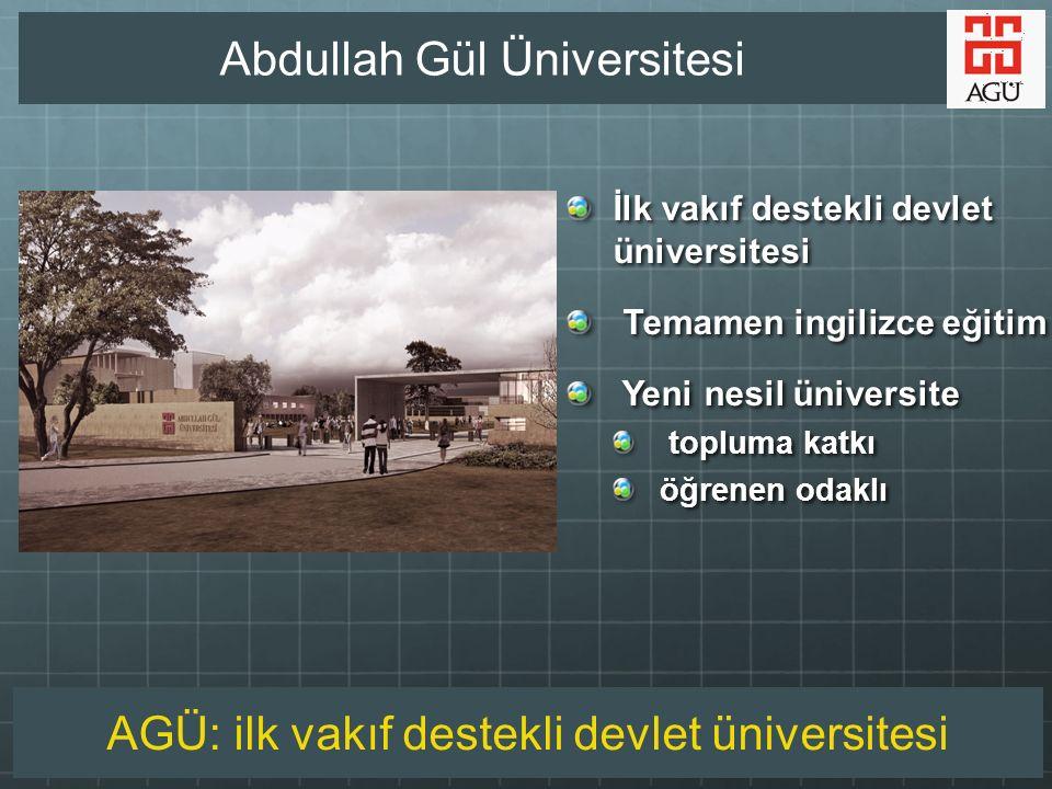 2015 Prof.Dr. Yusuf Baran Genç Araştırmacı Proje Destek Ödülü ( Dr.