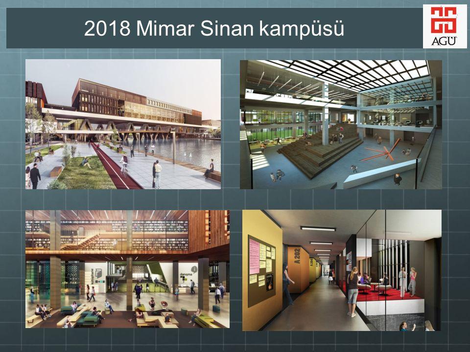 Sümer Kampüsü Toplam Kampüs Alanı: 280.000m² Öğrenci Köyü Alanı: 40.000m² Sümer kampüsü
