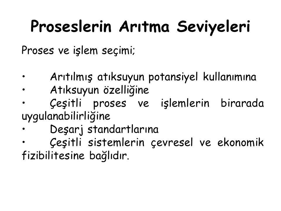 Proseslerin Arıtma Seviyeleri Proses ve işlem seçimi; Arıtılmış atıksuyun potansiyel kullanımına Atıksuyun özelliğine Çeşitli proses ve işlemlerin bir
