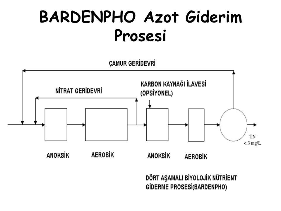 BARDENPHO Azot Giderim Prosesi