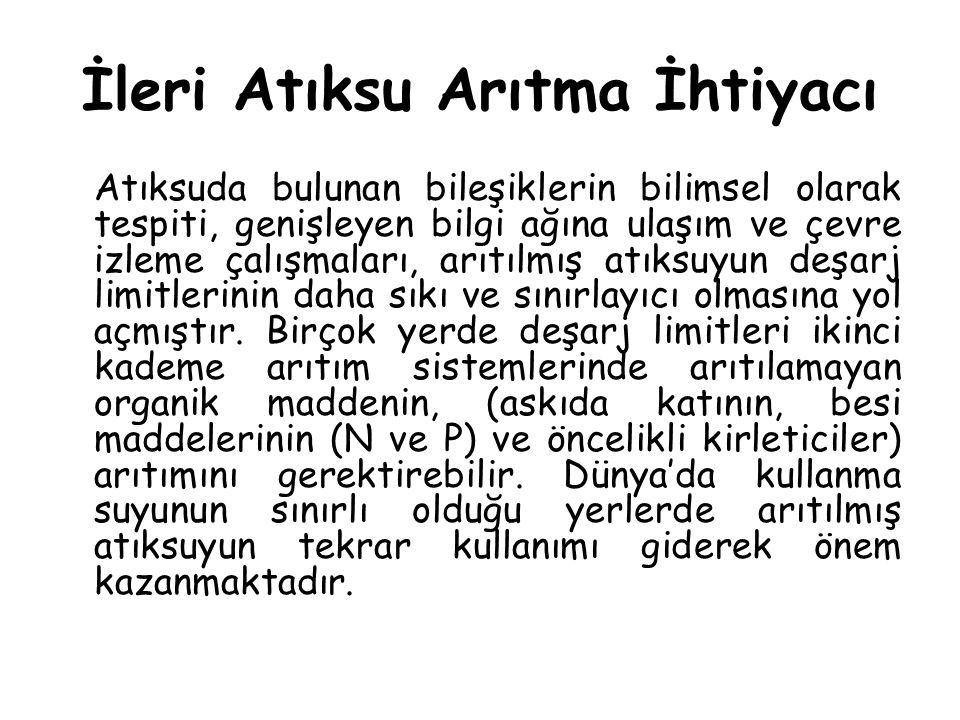 Gerekli İşletme Koşulları Denitrifikasyonu takip eden bir nitrifikasyon ünitesi (anoksik+aerobik) Nitrifikasyon için aerobik koşullar ve düşük C konsantrasyonu Denitrifikasyon için anoksik koşullar + karbon kaynağı (KOİ)
