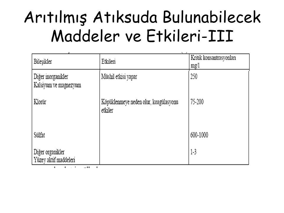 Arıtılmış Atıksuda Bulunabilecek Maddeler ve Etkileri-III