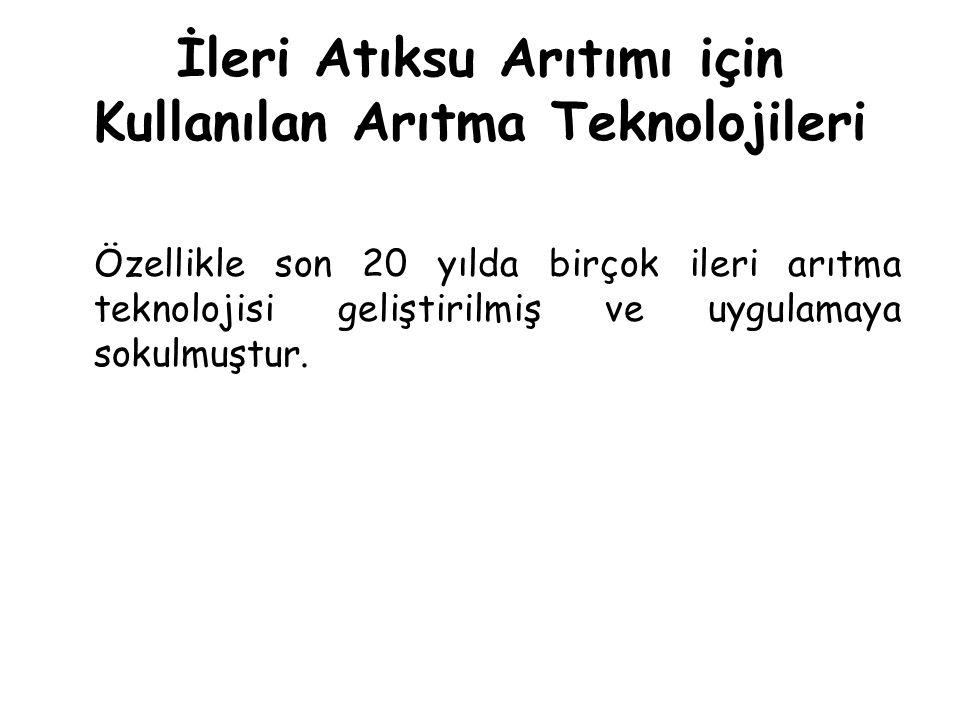 Konvensiyonel (Klasik) Nitrifikasyon & Denitrifikasyon Toplam Azot Gideriminde 3 Basamak: 1.