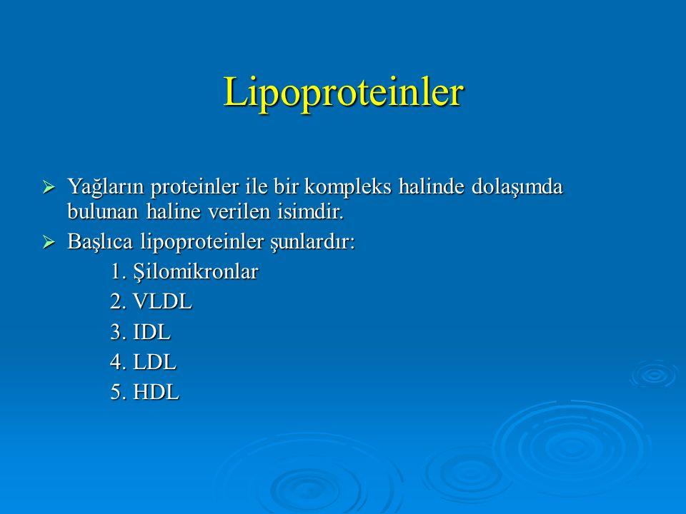 Lipoproteinler  Yağların proteinler ile bir kompleks halinde dolaşımda bulunan haline verilen isimdir.