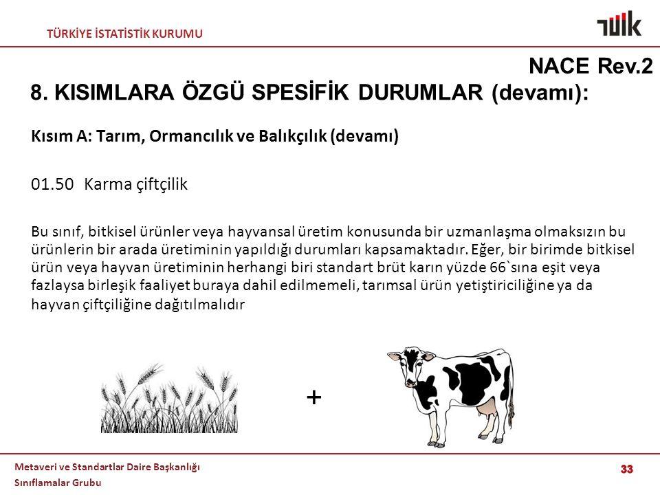 TÜRKİYE İSTATİSTİK KURUMU Metaveri ve Standartlar Daire Başkanlığı Sınıflamalar Grubu Kısım A: Tarım, Ormancılık ve Balıkçılık (devamı) 01.50Karma çif