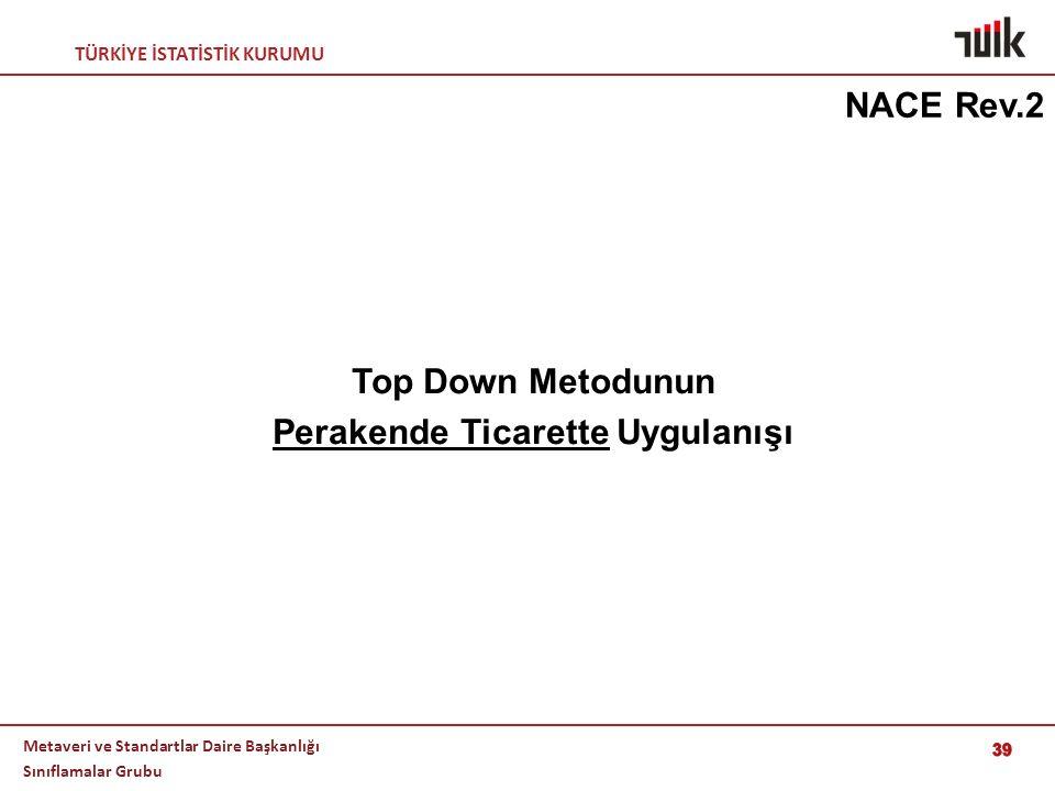 TÜRKİYE İSTATİSTİK KURUMU Metaveri ve Standartlar Daire Başkanlığı Sınıflamalar Grubu 39 Top Down Metodunun Perakende Ticarette Uygulanışı NACE Rev.2