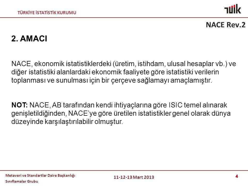 TÜRKİYE İSTATİSTİK KURUMU Metaveri ve Standartlar Daire Başkanlığı Sınıflamalar Grubu NACE Rev.2 4 2. AMACI NACE, ekonomik istatistiklerdeki (üretim,