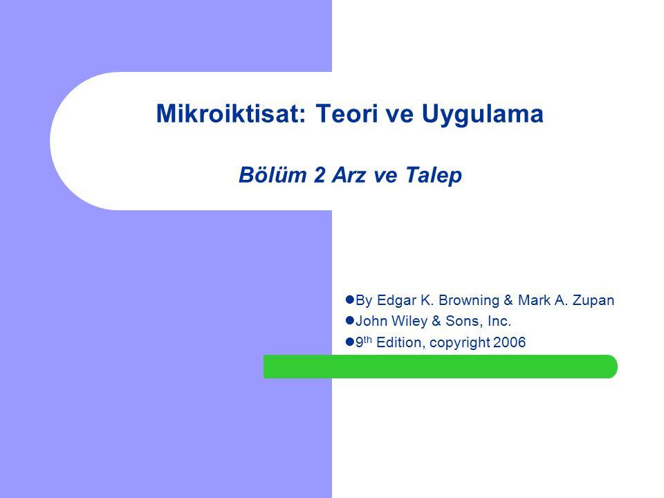 Mikroiktisat: Teori ve Uygulama Bölüm 2 Arz ve Talep By Edgar K. Browning & Mark A. Zupan John Wiley & Sons, Inc. 9 th Edition, copyright 2006