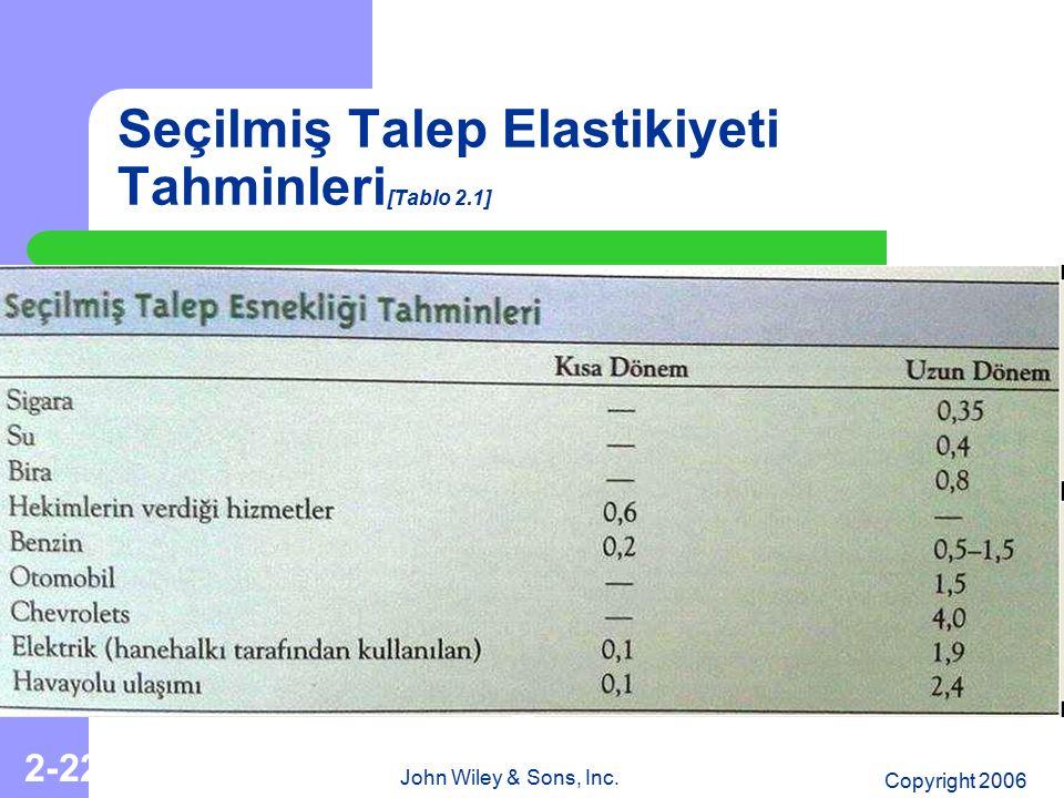 Copyright 2006 John Wiley & Sons, Inc. 2-22 Seçilmiş Talep Elastikiyeti Tahminleri [Tablo 2.1]
