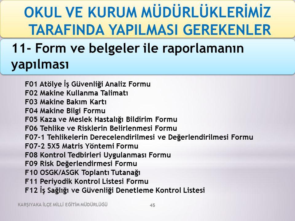 KARŞIYAKA İLÇE MİLLİ EĞİTİM MÜDÜRLÜĞÜ 45 11- Form ve belgeler ile raporlamanın yapılması F01 Atölye İş Güvenliği Analiz Formu F02 Makine Kullanma Tali