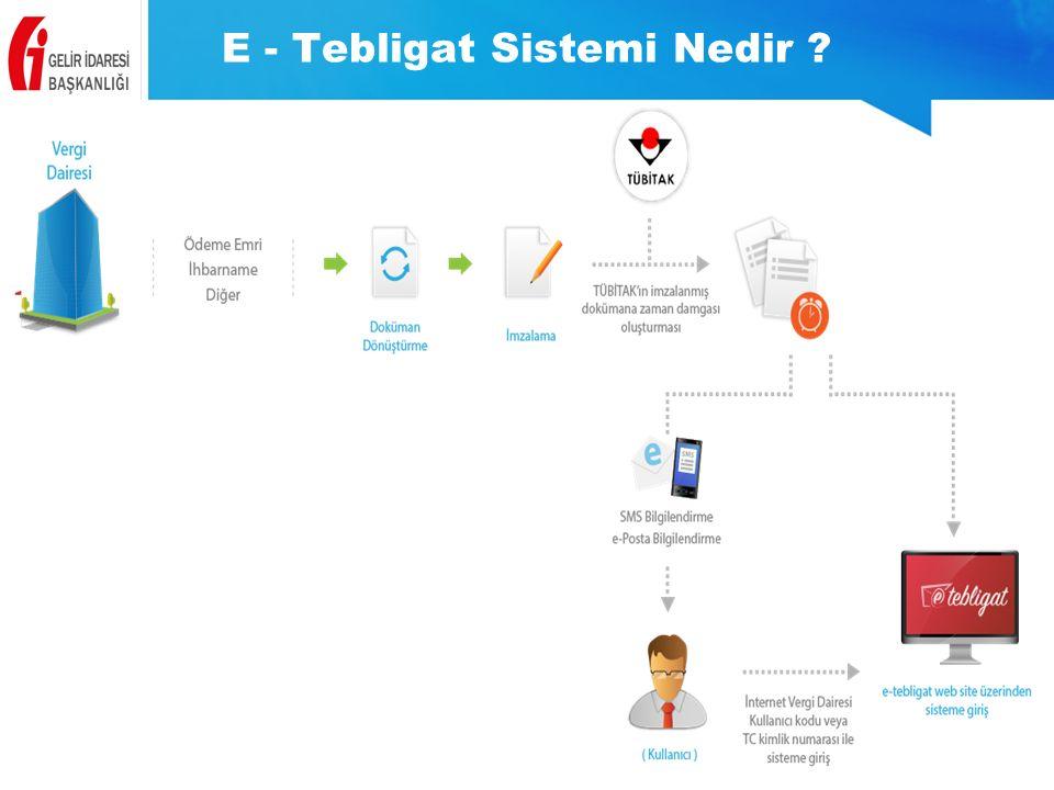 E - Tebligat Sistemi Nedir ?