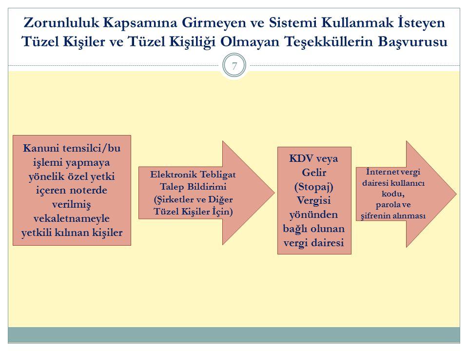 Elektronik Tebligat Talep Bildirimi (Şirketler ve Diğer Tüzel Kişiler İçin) KDV veya Gelir (Stopaj) Vergisi yönünden bağlı olunan vergi dairesi Kanuni