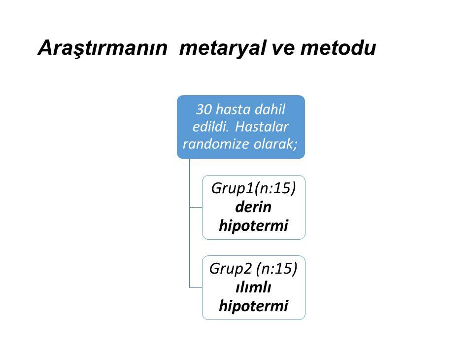 Araştırmanın metaryal ve metodu 30 hasta dahil edildi. Hastalar randomize olarak; Grup1(n:15) derin hipotermi Grup2 (n:15) ılımlı hipotermi