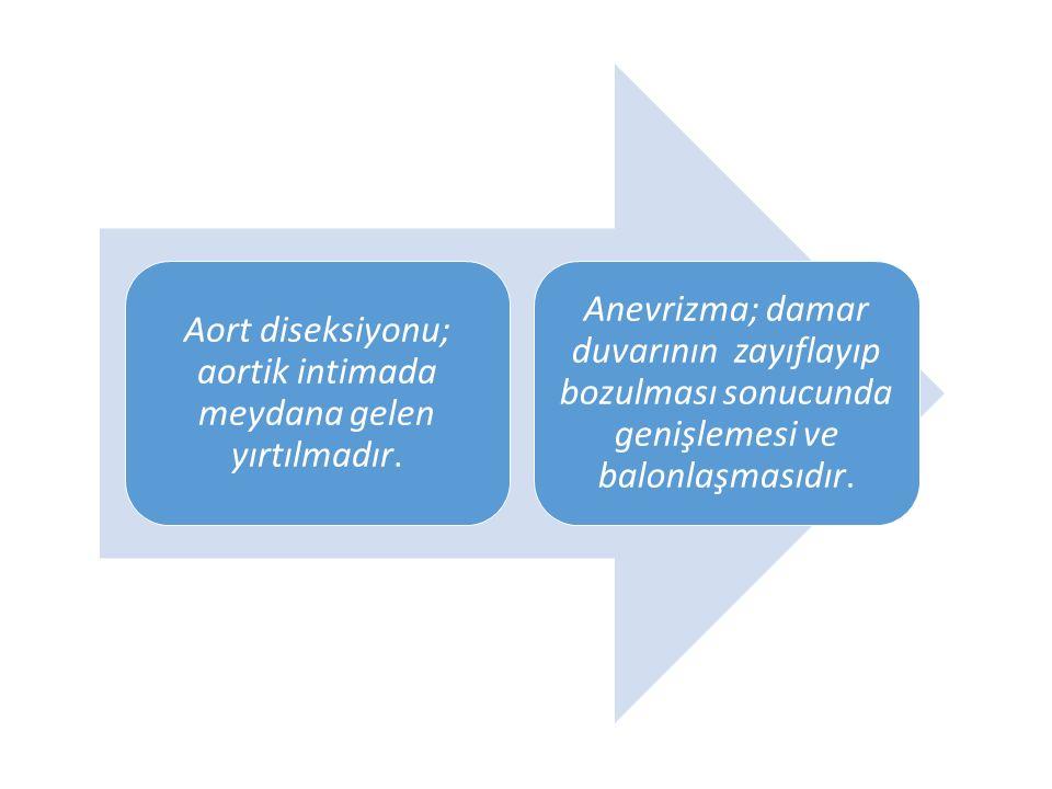 Aort diseksiyonu; aortik intimada meydana gelen yırtılmadır. Anevrizma; damar duvarının zayıflayıp bozulması sonucunda genişlemesi ve balonlaşmasıdır.