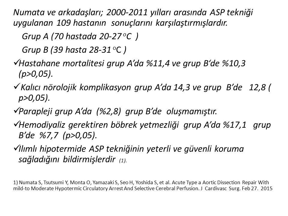 Numata ve arkadaşları; 2000-2011 yılları arasında ASP tekniği uygulanan 109 hastanın sonuçlarını karşılaştırmışlardır. Grup A (70 hastada 20-27 o C )
