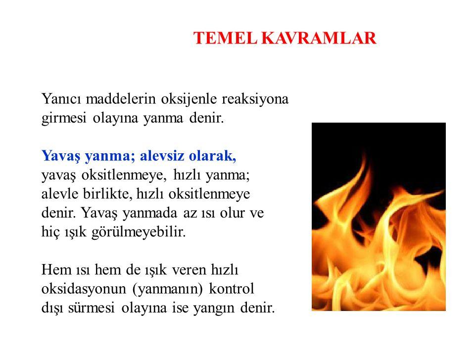 TEMEL KAVRAMLAR Her maddenin bir tutuşma sıcaklığı vardır.