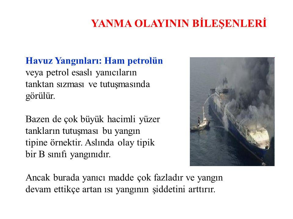 YANMA OLAYININ BİLEŞENLERİ Havuz Yangınları: Ham petrolün veya petrol esaslı yanıcıların tanktan sızması ve tutuşmasında görülür. Bazen de çok büyük h