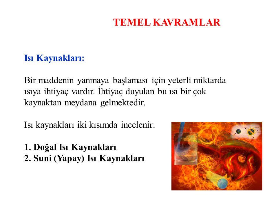 TEMEL KAVRAMLAR Yangın Üçgeni: Yangının oluşması için üç temel unsura ihtiyaç vardır: 1.