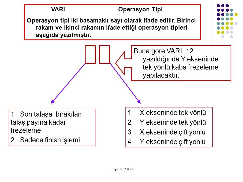 Ergün KESKİN VARI Operasyon Tipi Operasyon tipi iki basamaklı sayı olarak ifade edilir.