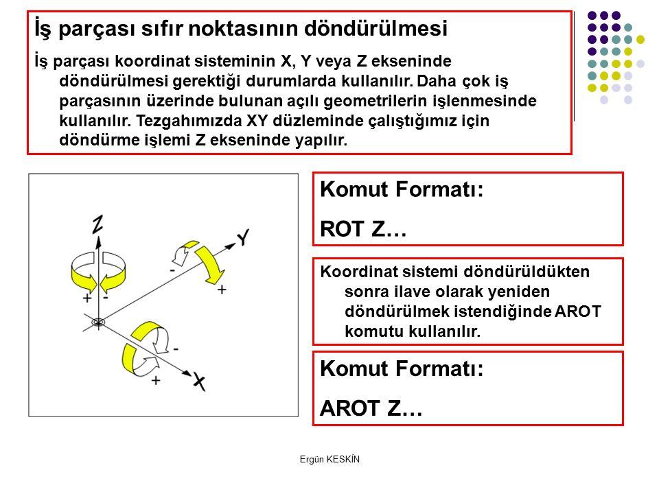 Ergün KESKİN İş parçası sıfır noktasının döndürülmesi İş parçası koordinat sisteminin X, Y veya Z ekseninde döndürülmesi gerektiği durumlarda kullanılır.