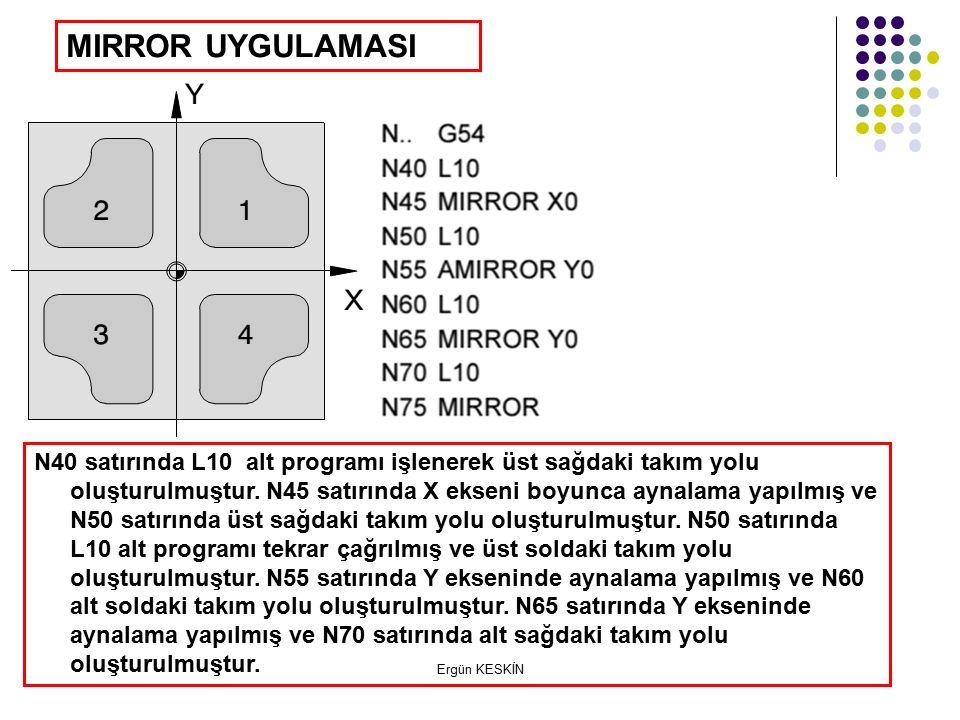 Ergün KESKİN MIRROR UYGULAMASI N40 satırında L10 alt programı işlenerek üst sağdaki takım yolu oluşturulmuştur.