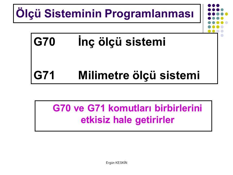 Ergün KESKİN Ölçü Sisteminin Programlanması G70 İnç ölçü sistemi G71 Milimetre ölçü sistemi G70 ve G71 komutları birbirlerini etkisiz hale getirirler