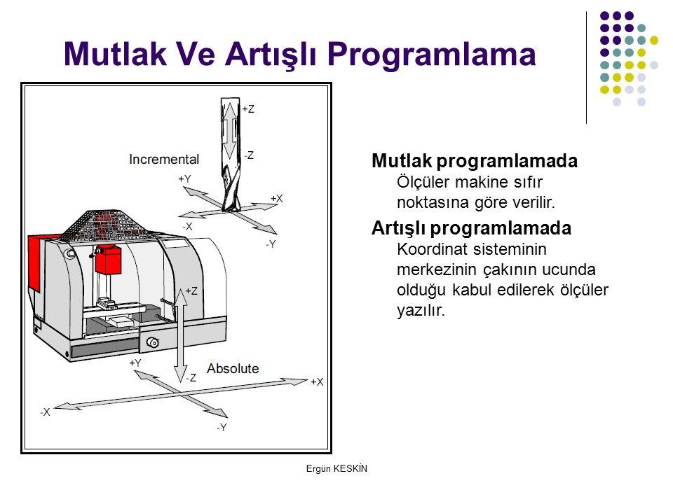 Ergün KESKİN Mutlak Ve Artışlı Programlama Mutlak programlamada Ölçüler makine sıfır noktasına göre verilir.