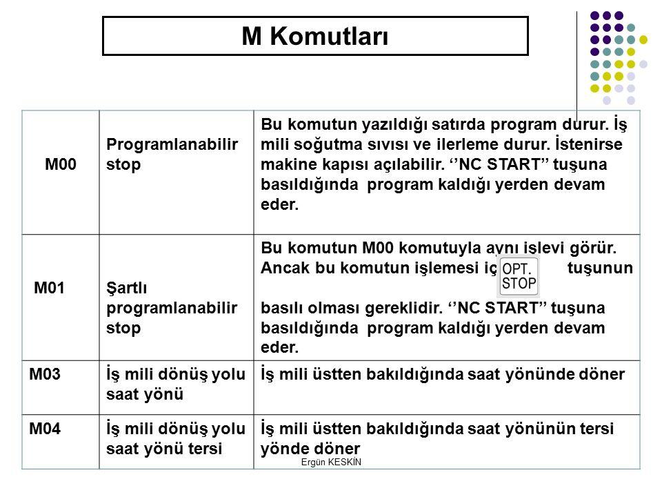 Ergün KESKİN M Komutları M00 Programlanabilir stop Bu komutun yazıldığı satırda program durur.