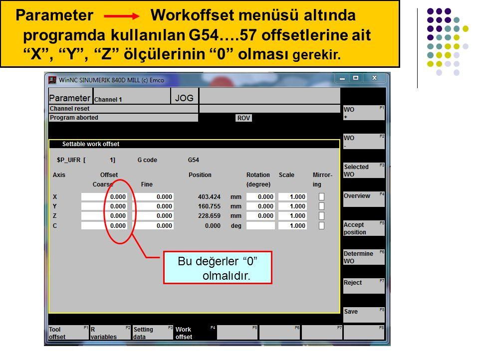 Ergün KESKİN Parameter Workoffset menüsü altında programda kullanılan G54….57 offsetlerine ait X , Y , Z ölçülerinin 0 olması gerekir.