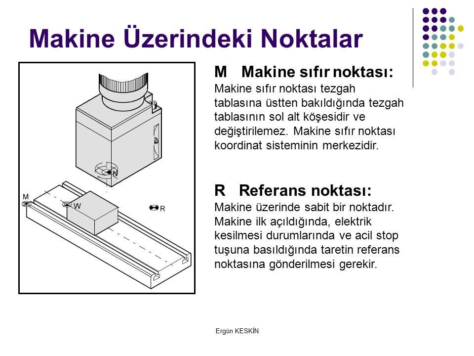 Ergün KESKİN Makine Üzerindeki Noktalar M Makine sıfır noktası: Makine sıfır noktası tezgah tablasına üstten bakıldığında tezgah tablasının sol alt köşesidir ve değiştirilemez.