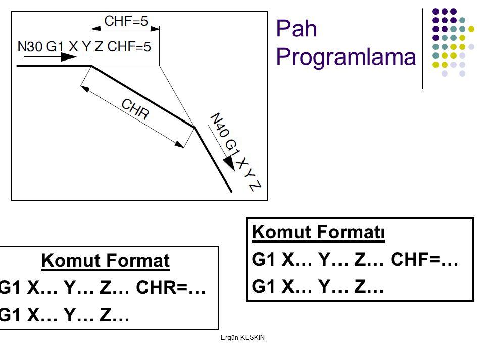 Pah Programlama Komut Format G1 X… Y… Z… CHR=… G1 X… Y… Z… Komut Formatı G1 X… Y… Z… CHF=… G1 X… Y… Z…