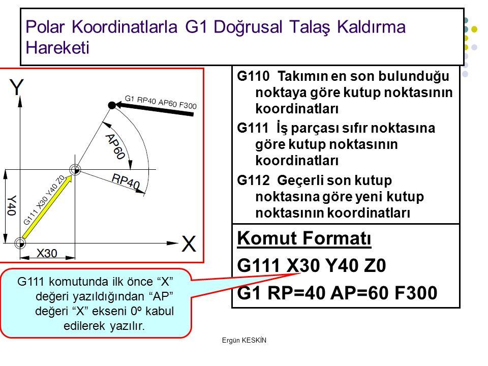 Polar Koordinatlarla G1 Doğrusal Talaş Kaldırma Hareketi G110 Takımın en son bulunduğu noktaya göre kutup noktasının koordinatları G111 İş parçası sıfır noktasına göre kutup noktasının koordinatları G112 Geçerli son kutup noktasına göre yeni kutup noktasının koordinatları Komut Formatı G111 X30 Y40 Z0 G1 RP=40 AP=60 F300 G111 komutunda ilk önce X değeri yazıldığından AP değeri X ekseni 0º kabul edilerek yazılır.