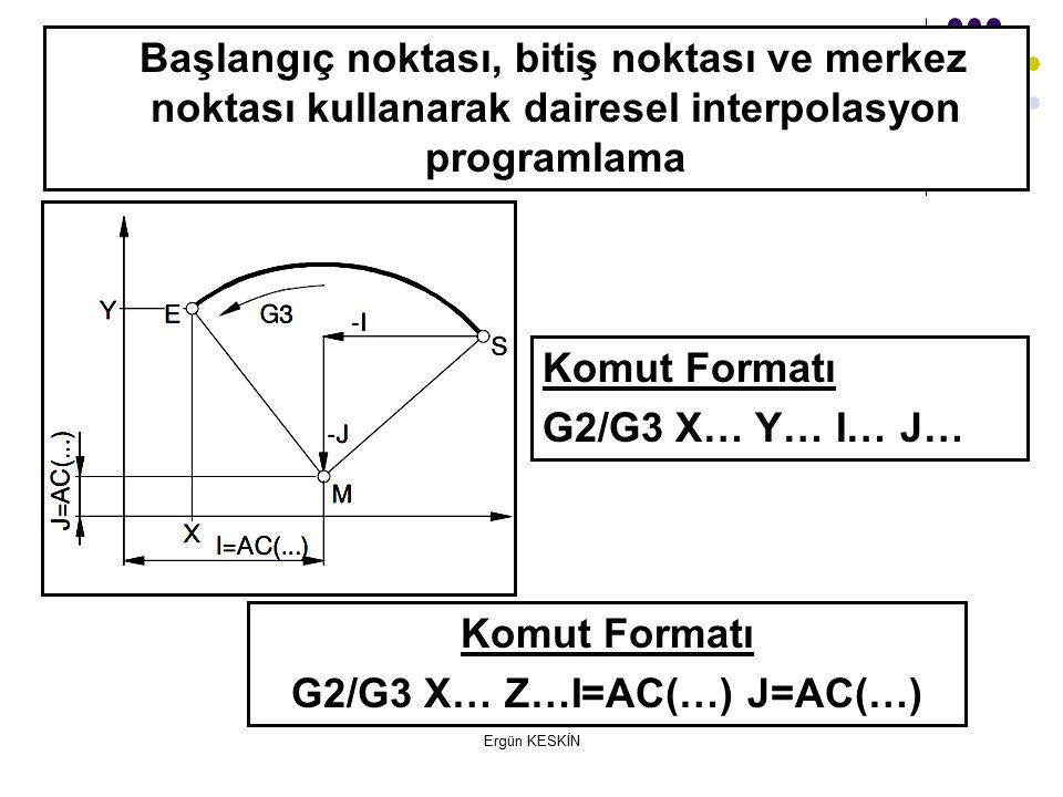 Komut Formatı G2/G3 X… Y… I… J… Başlangıç noktası, bitiş noktası ve merkez noktası kullanarak dairesel interpolasyon programlama Komut Formatı G2/G3 X… Z…I=AC(…) J=AC(…)