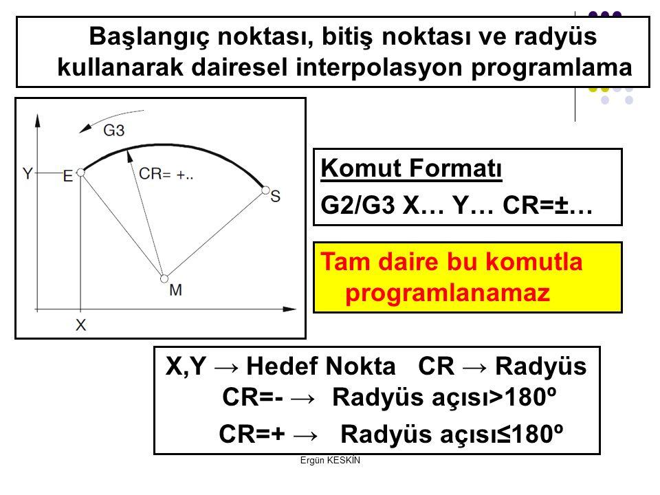 Ergün KESKİN Komut Formatı G2/G3 X… Y… CR=±… Başlangıç noktası, bitiş noktası ve radyüs kullanarak dairesel interpolasyon programlama X,Y → Hedef Nokta CR → Radyüs CR=- → Radyüs açısı>180º CR=+ → Radyüs açısı≤180º Tam daire bu komutla programlanamaz