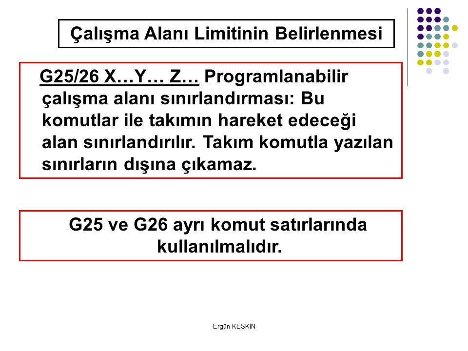 Ergün KESKİN Çalışma Alanı Limitinin Belirlenmesi G25/26 X…Y… Z… Programlanabilir çalışma alanı sınırlandırması: Bu komutlar ile takımın hareket edeceği alan sınırlandırılır.