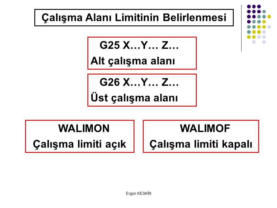 Ergün KESKİN Çalışma Alanı Limitinin Belirlenmesi G25 X…Y… Z… Alt çalışma alanı G26 X…Y… Z… Üst çalışma alanı WALIMOF Çalışma limiti kapalı WALIMON Çalışma limiti açık