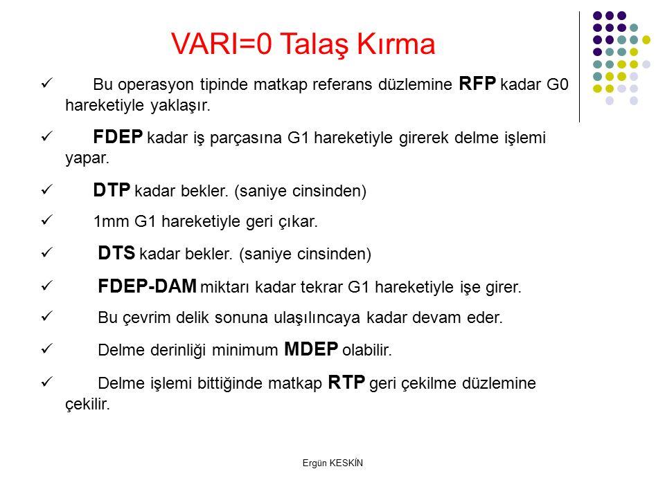 Ergün KESKİN VARI=0 Talaş Kırma Bu operasyon tipinde matkap referans düzlemine RFP kadar G0 hareketiyle yaklaşır.