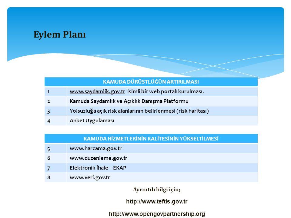 Eylem Planı KAMUDA DÜRÜSTLÜĞÜN ARTIRILMASI 1www.saydamlik.gov.tr isimli bir web portalı kurulması. 2Kamuda Saydamlık ve Açıklık Danışma Platformu 3Yol