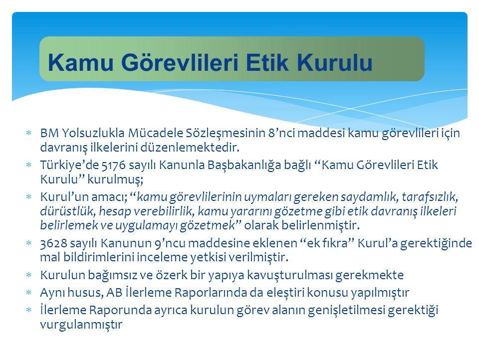  BM Yolsuzlukla Mücadele Sözleşmesinin 8'nci maddesi kamu görevlileri için davranış ilkelerini düzenlemektedir.  Türkiye'de 5176 sayılı Kanunla Başb