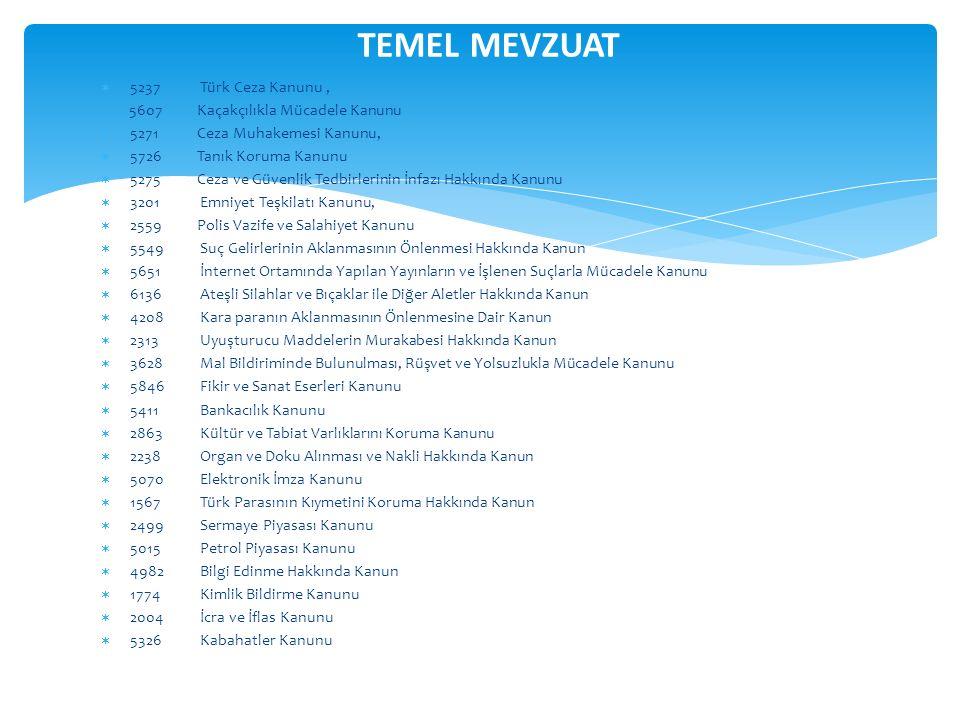  5237 Türk Ceza Kanunu, 5607 Kaçakçılıkla Mücadele Kanunu  5271 Ceza Muhakemesi Kanunu,  5726 Tanık Koruma Kanunu  5275 Ceza ve Güvenlik Tedbirler