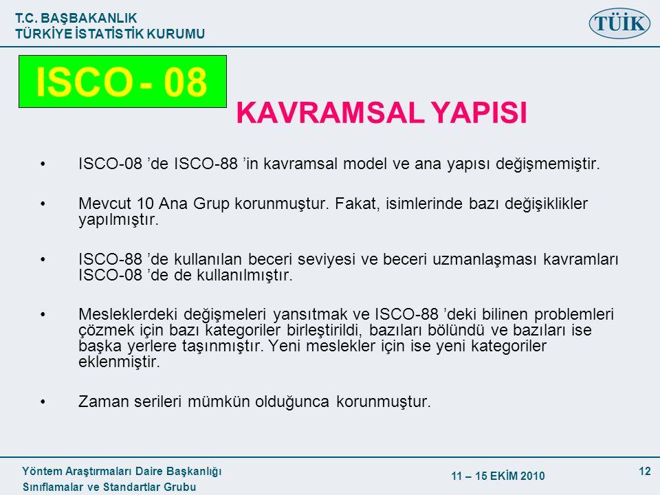 T.C. BAŞBAKANLIK TÜRKİYE İSTATİSTİK KURUMU Yöntem Araştırmaları Daire Başkanlığı Sınıflamalar ve Standartlar Grubu 11 – 15 EKİM 2010 12 KAVRAMSAL YAPI