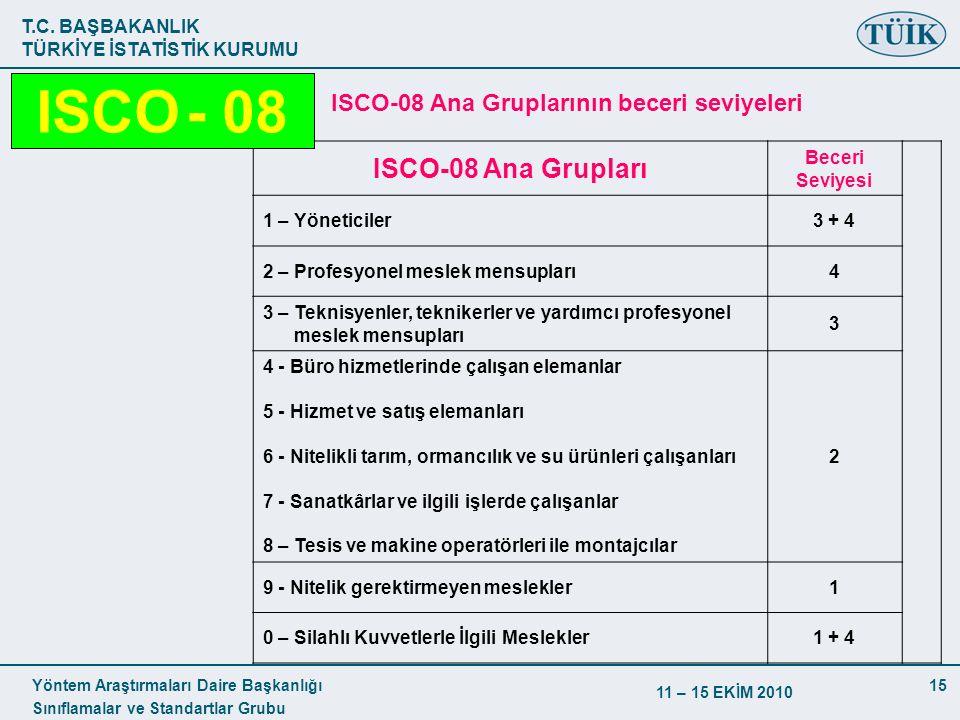 T.C. BAŞBAKANLIK TÜRKİYE İSTATİSTİK KURUMU Yöntem Araştırmaları Daire Başkanlığı Sınıflamalar ve Standartlar Grubu 11 – 15 EKİM 2010 15 ISCO-08 Ana Gr