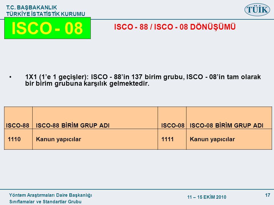 T.C. BAŞBAKANLIK TÜRKİYE İSTATİSTİK KURUMU Yöntem Araştırmaları Daire Başkanlığı Sınıflamalar ve Standartlar Grubu 11 – 15 EKİM 2010 17 ISCO - 88 / IS