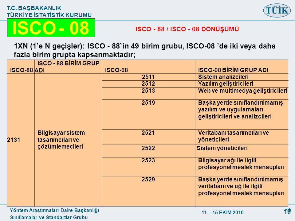 T.C. BAŞBAKANLIK TÜRKİYE İSTATİSTİK KURUMU Yöntem Araştırmaları Daire Başkanlığı Sınıflamalar ve Standartlar Grubu 11 – 15 EKİM 2010 19 ISCO - 88 / IS